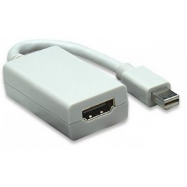 Adaptador mini displayport a HDMI MANHATTAN, Color blanco